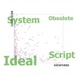 编程语言的评测