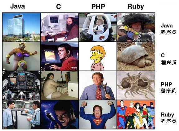 程序员眼中的编程语言