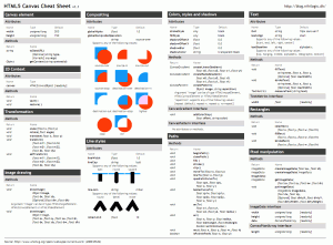 HTML5 Canvas Cheat Sheet