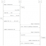 多版本并发控制(MVCC)在分布式系统中的应用