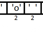 Huffman 编码压缩算法